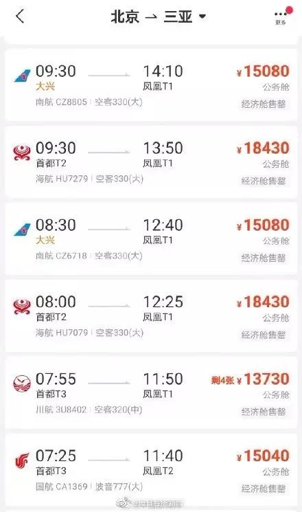 五一还没开始,多条热门航线机票就涨价了,你还会选择出游吗?